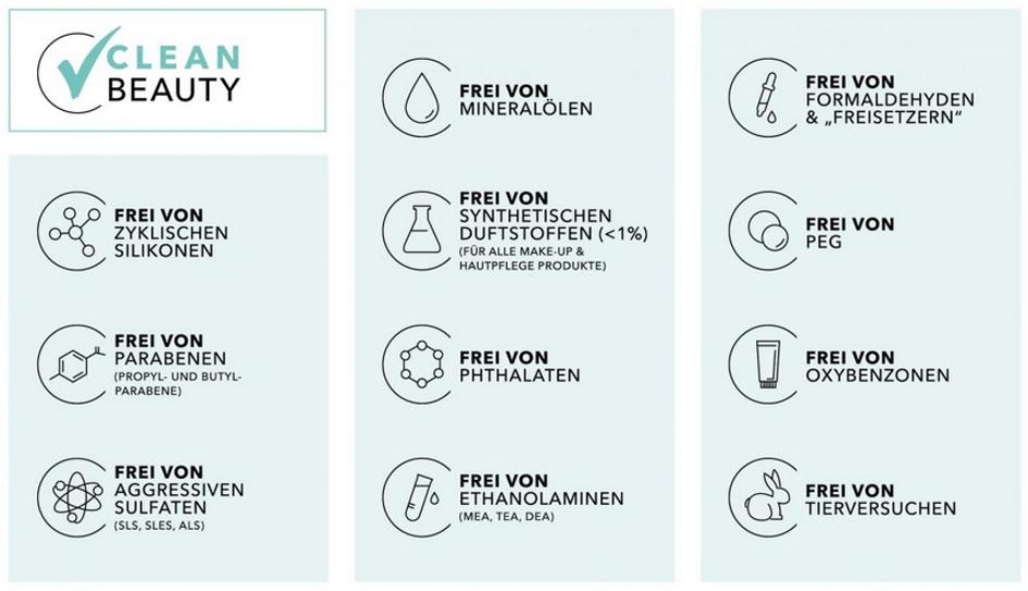 clean beauty infografik
